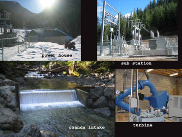 Hydropower Project Photos